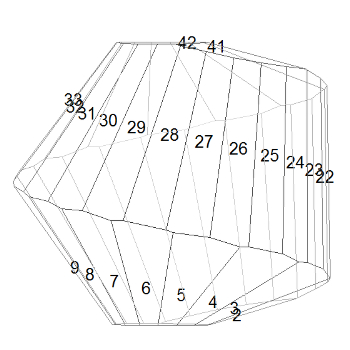 helical polygon 2.5