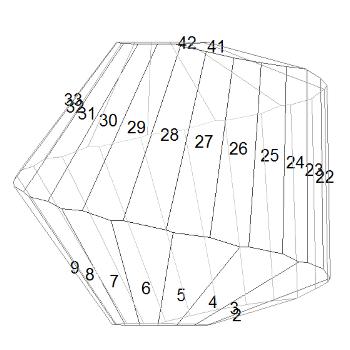 helical polygon 2.5