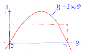 graph cropped 1